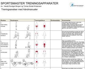 Treningsplakat manualer